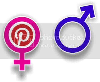 Pinterest Women